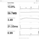 Monitoreo en tiempo real para apps ExpressJS